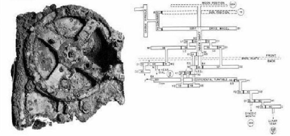 THE ANTIKYTHERA MECHANISM INNER WORKINGS